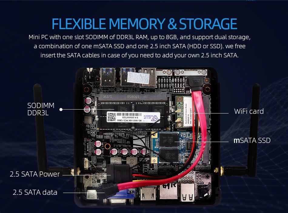 Настольный мини-ПК Intel Core i5 4200U